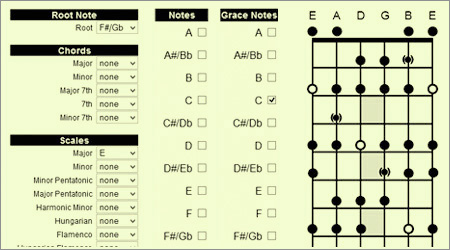 Interactive Guitar Scale Chart
